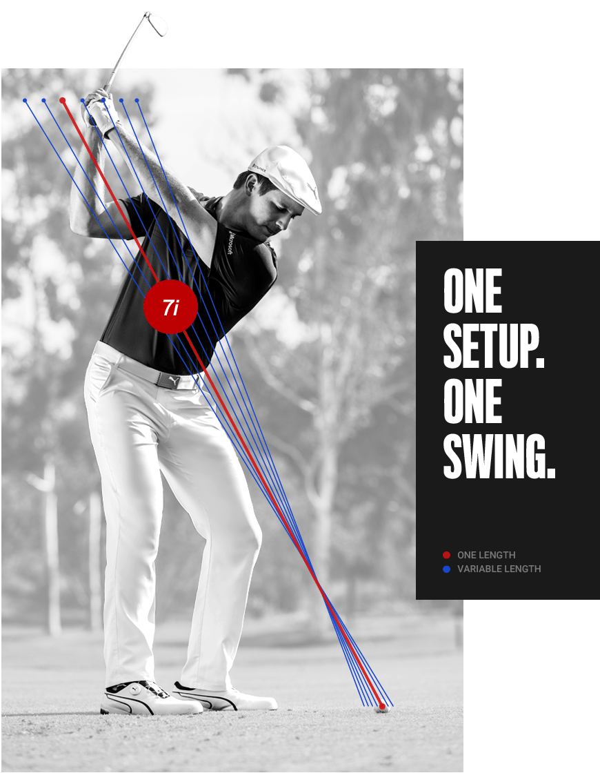 Bryson DeChambeau ONE Length Irons